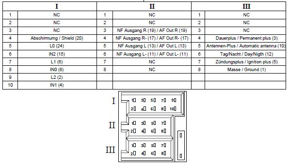 Pioneer Car Stereo Wiring Colour Codes Wiring Diagram – Pioneer Car Radio Wiring Diagram