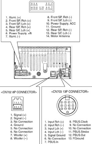 SUBARU Car Radio Stereo Audio Wiring Diagram Autoradio connector wire installation schematic