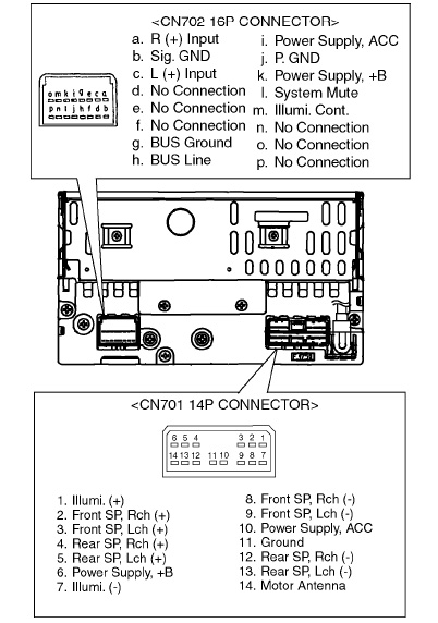 Toyota Wiring 2000 Avalon Harness Diagram