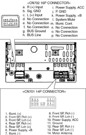 SUBARU Car Radio Stereo Audio Wiring Diagram Autoradio