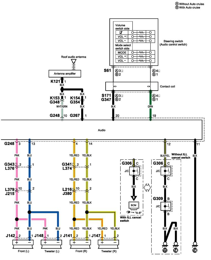 Suzuki Xl7 Wiring Diagram Simple Page 1994 Jeep Grand Cherokee Radio 2005 Online Fuse Box Stereo
