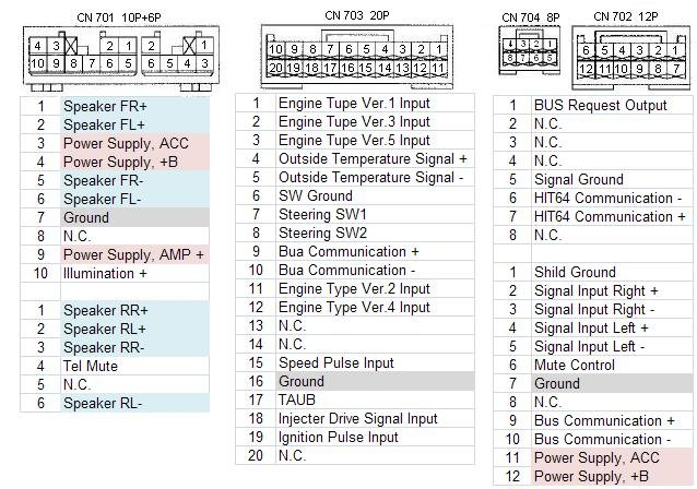 TOYOTA CQ TS7471A 86120 12880 car stereo wiring diagram harness pinout connector?resize\\d638%2C448 panasonic radio wiring diagram efcaviation com toyota 86120 wiring diagram at suagrazia.org