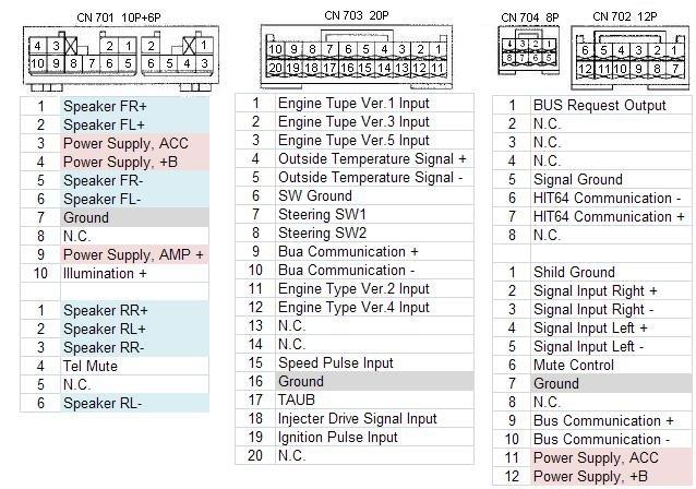 TOYOTA CQ TS7471A 86120 12880 car stereo wiring diagram harness pinout connector?resize\\d638%2C448 panasonic radio wiring diagram efcaviation com toyota radio wiring diagrams color code at soozxer.org