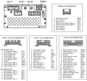 TOYOTA Car Radio Stereo Audio Wiring Diagram Autoradio connector wire installation schematic