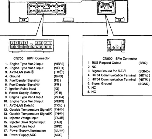 toyota radio wiring diagram  fusebattery box mazdaspeed