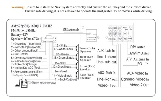 car stereo wiring diagram toyota wiring diagrams 2003 toyota tundra radio wiring diagram and hernes