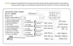 TOYOTA Car Radio Stereo Audio Wiring Diagram Autoradio