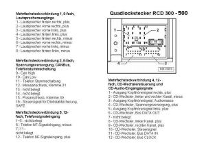 SKODA Car Radio Stereo Audio Wiring Diagram Autoradio connector wire installation schematic