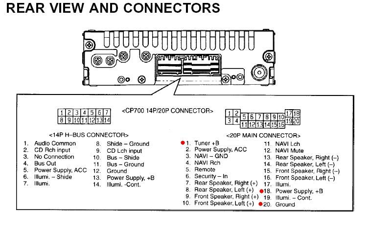 honda civic?resize=665%2C424 wiring diagram for 2003 honda civic the wiring diagram 1998 honda civic radio wiring harness adapter at soozxer.org