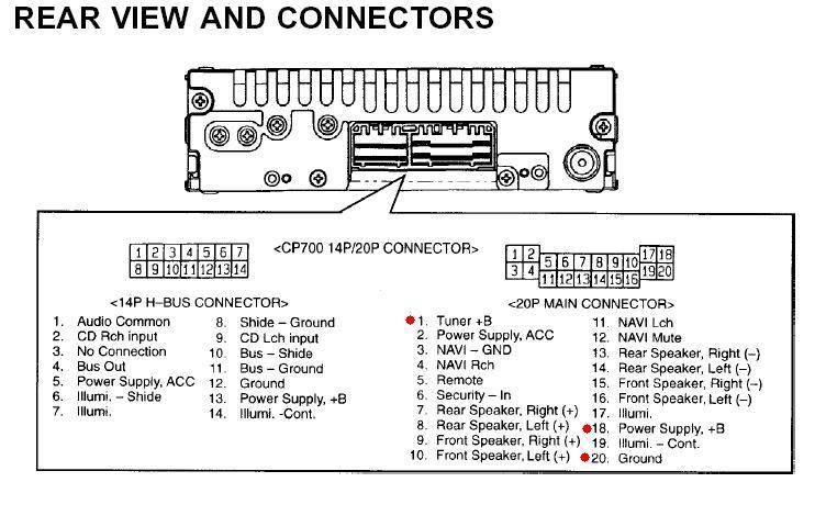 honda civic?resize=665%2C424 wiring diagram for 2003 honda civic the wiring diagram ek civic stereo wiring diagram at gsmportal.co