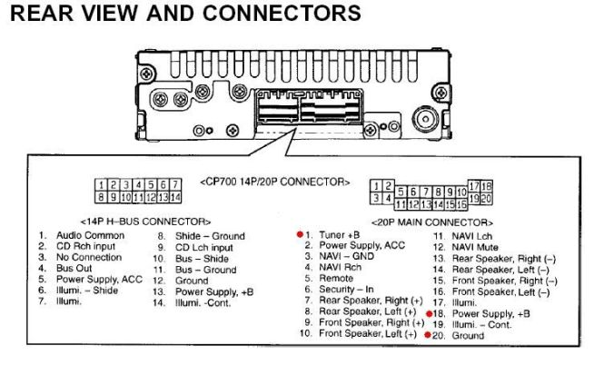 1996 honda civic wiring diagramWiring Diagram
