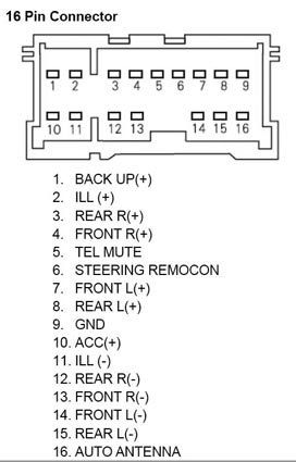 kia spectra?resize=272%2C425 2006 kia spectra wiring diagram periodic & diagrams science Lincoln LS Wiring Harness at gsmx.co