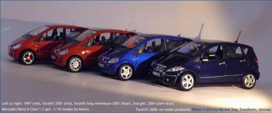 064-fig2-Mercedes-Benz_A-Class-1997-2012-x900