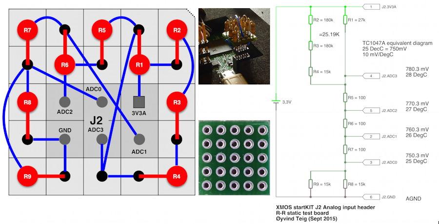 XMOS startKIT J2 analogue input header static test board