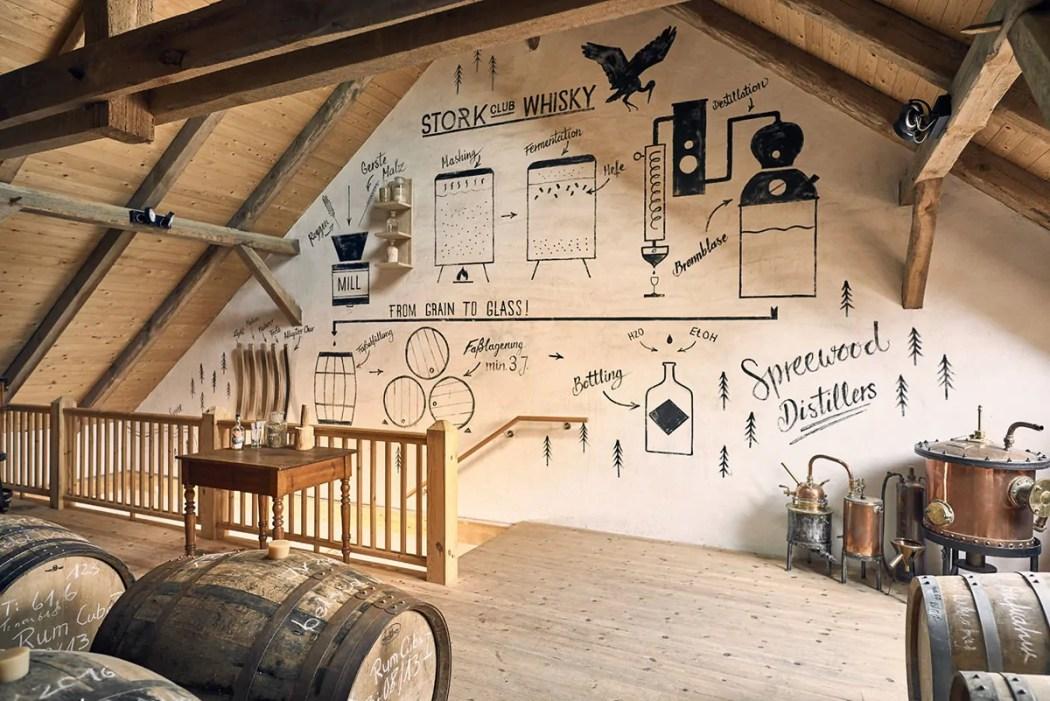 Spreewood-Destillerie-6