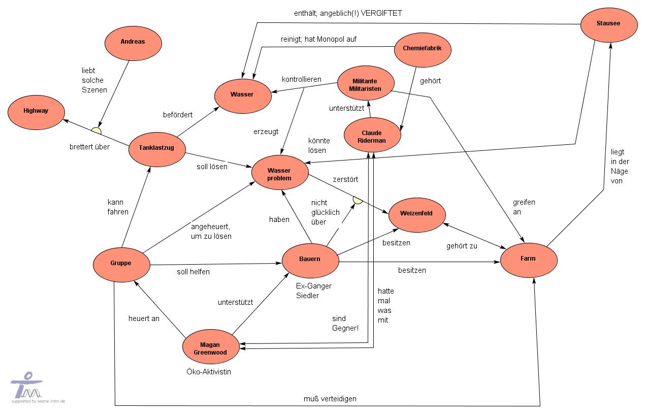 Ziemlich Herz Diagramm Beschriftet Galerie - Menschliche Anatomie ...