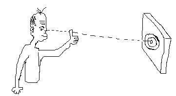 Test avec un doigt mobile
