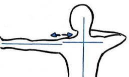 Position B - Excellente