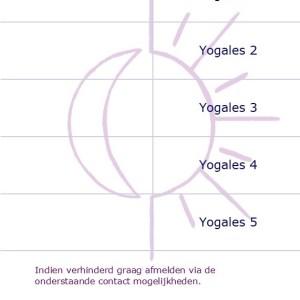 Strippenkaart teja yoga 5 lessen voor jongeren