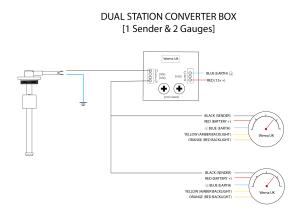 Dual Station Converter | TekTanks