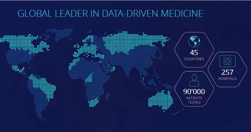 These African hospitals are adopting artificial intelligence in their healthcare operations