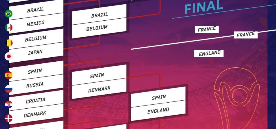 Russia 2018 Prediction – France Defeats England to Win World Cup