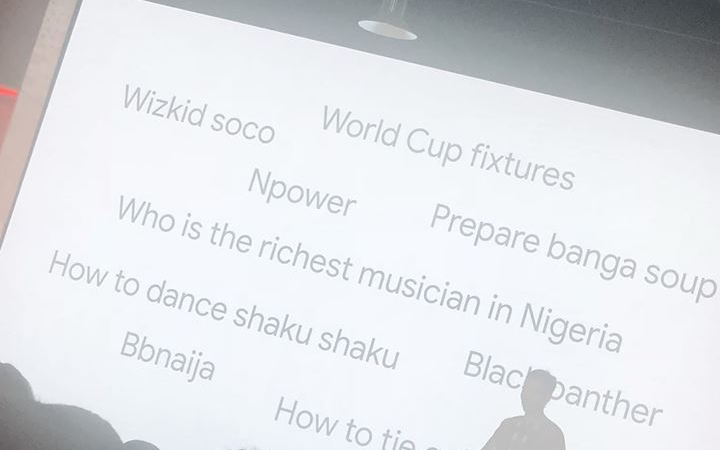 Nigerians' Most Searched Google Words Are Depressing - Tekedia
