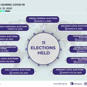 How COVID 19 Is Affecting Elections Around The World