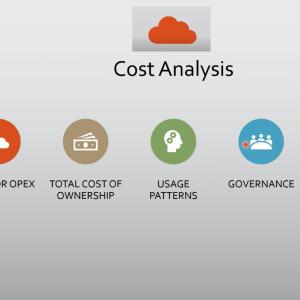 Tekedia Mini-MBA Cloud Computing And AI