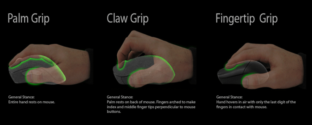 Mouse Grip: Palm, Claw and Finger