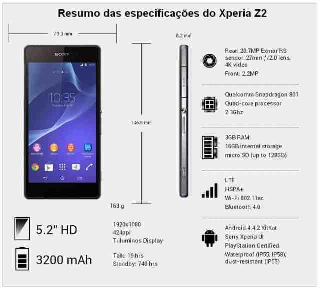 review xperia z2 especificações