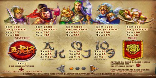 5 Tiger Generals Slot