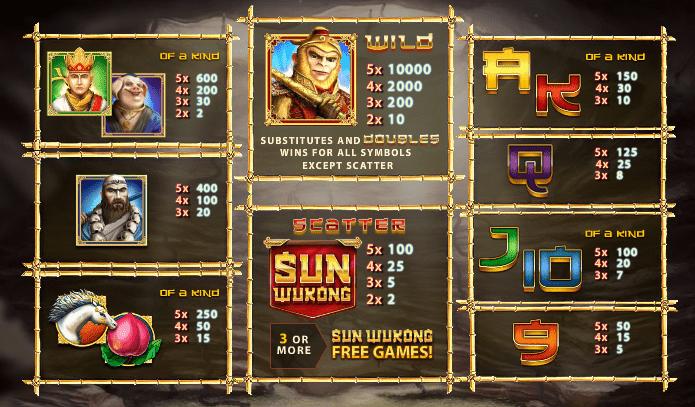 Slot Sun Wukong