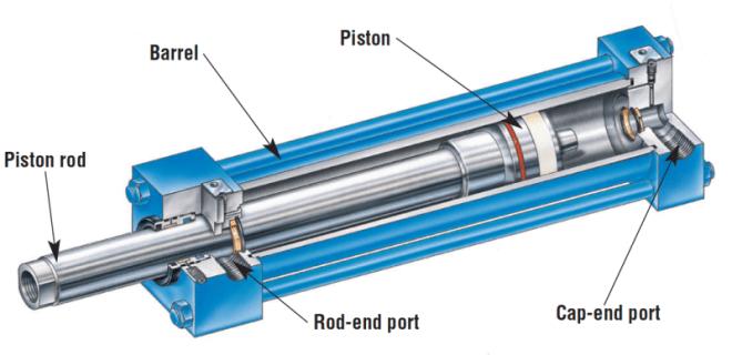 Standart Bir Hidrolik Silindir Genel Görünüm