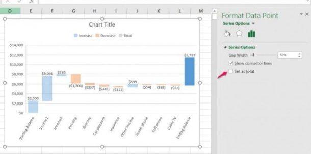 Cara membuat bagan atau grafik waterfall di excel 2016 teknochannel gambar cara membuat grafik waterfall chart cara membuat bagan atau grafik waterfall di excel 2016 ccuart Gallery