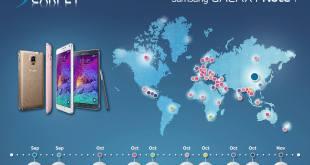 Infografía Samsung Galaxy Note 4