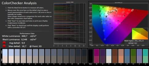 Análisis de la pantalla con Calman Ultimate