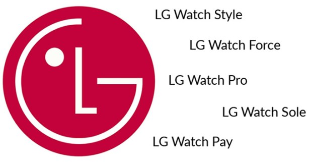 lg-trademarks1