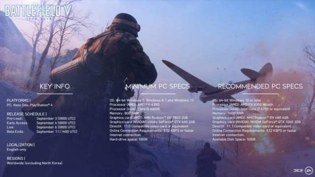 Battlefield V Açık Beta