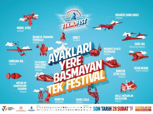 Teknofest 2019 başvuru