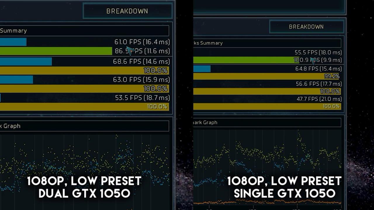 Curious Geek - Hybrid GTX 1050 SLI Ft  DirectX12 | TekTick