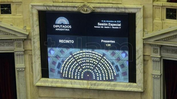 La sesión se inició con la presencia de 105 diputados en el recinto y 45 conectados de manera remota.