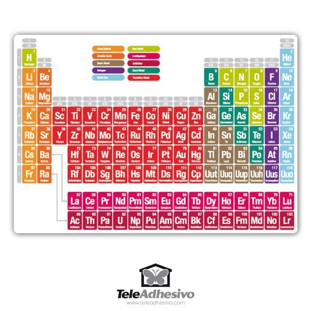 Como se dice tabla periodica de los elementos en ingles periodic vinilos decorativos tabla peridica de los elementos en ingles urtaz Gallery