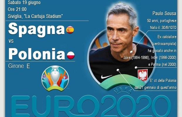Spagna vs Polonia Euro 2020 Rai 1