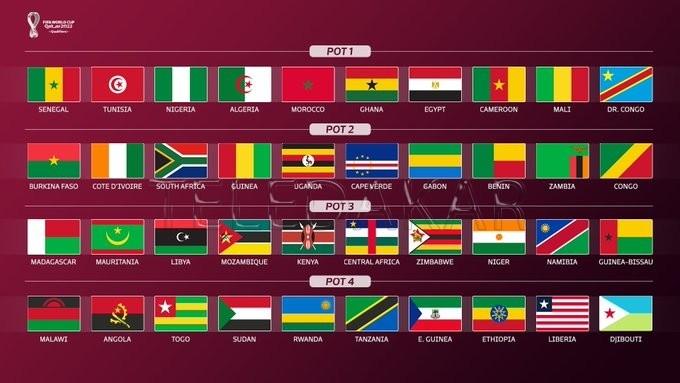 Les horaires, scores, groupes, stades et diffusion tv. En direct - Tirage au sort des éliminatoires de la Coupe ...