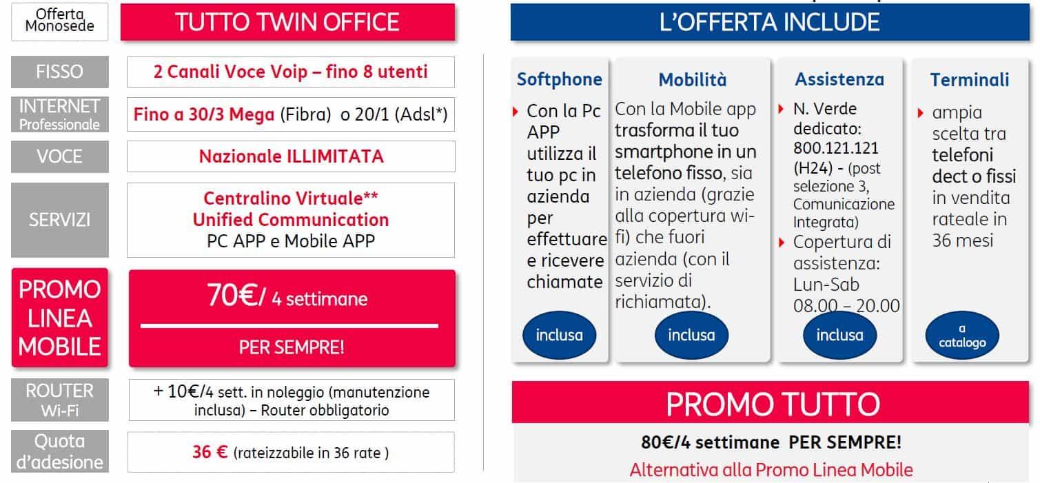 centralino cloud tim telefonia aziendale nuove linee