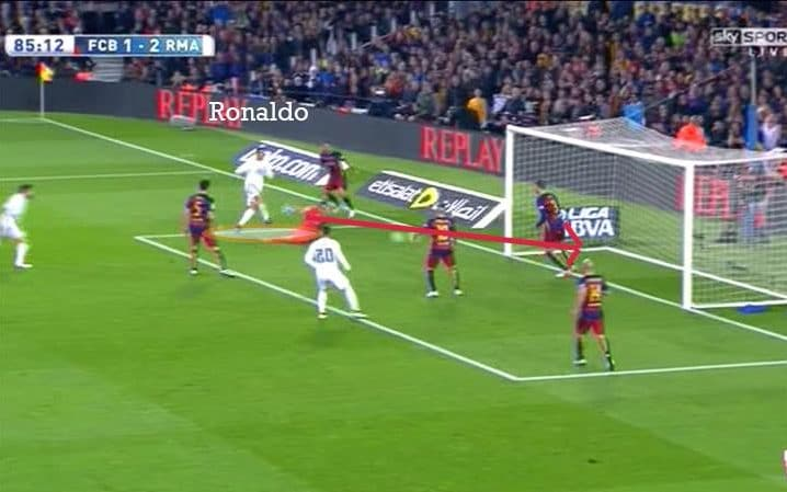 C Ronaldo goal vs barcelona