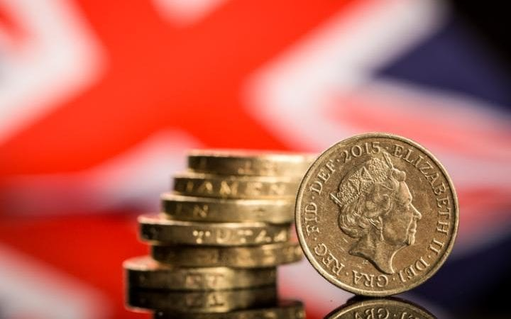Image result for britain kept the pound