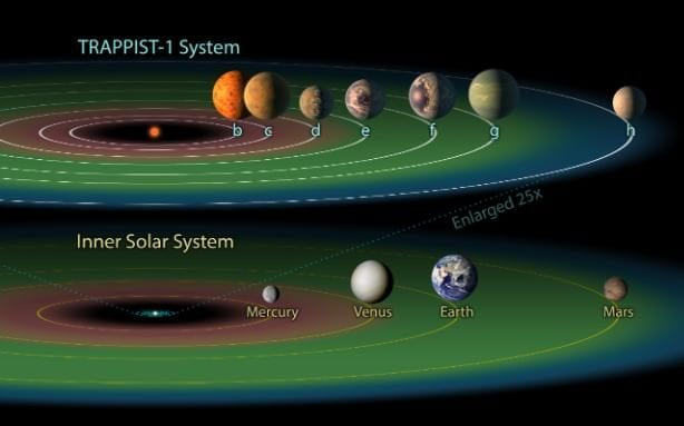 Image result for trappist-1