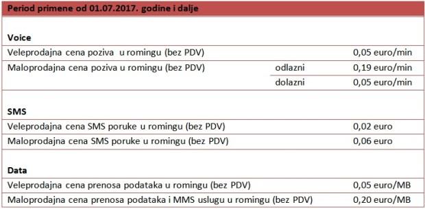 Sniženje cena rominga u Regionu 2017